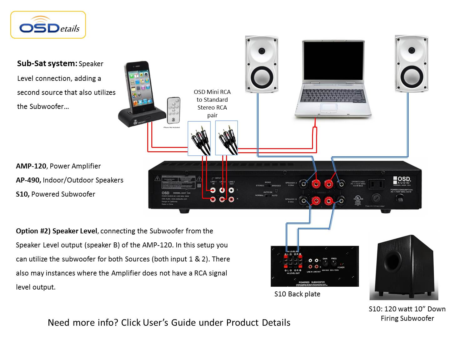 Best Way To Wire Subwoofers - Dolgular.com