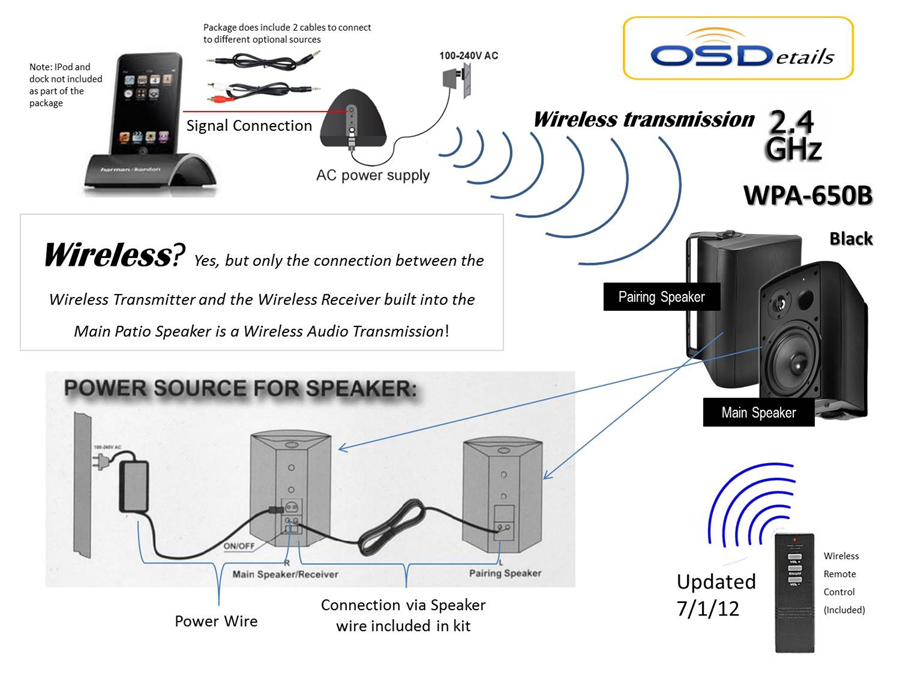 wiring outdoor speakers to receiver wiring diagrams u2022 rh autonomia co iPod Touch Speakers Outdoor Speakers for iPod