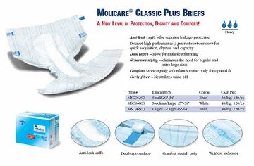 Molicare Protection Plus Briefs