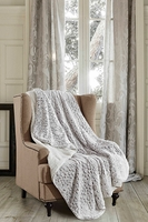 Raindrops Sherpa Throw