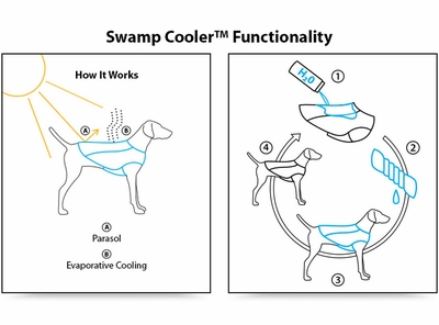 Ruffwear Swamp Cooler Cooling Coat - Previous Model