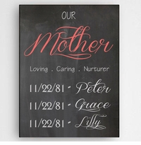 Definition of A Mother Canvas Sign