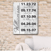 Memorable Dates in Life Canvas Print