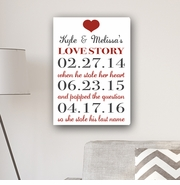 Our Love Story Canvas Print