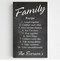 Personalized Family Recipe Canvas Sign-Chalkboard Background