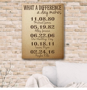 What A Difference A Day Makes Canvas Print