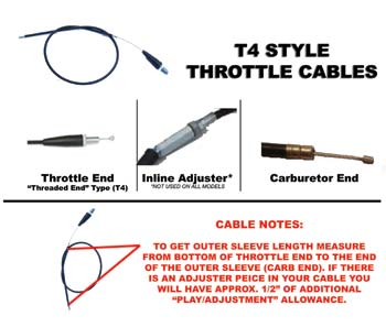 Cycle Chinese Parts - T4 Style Throttle Cables from Atv-Quads
