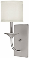 Capital Lighting 1981MN-469 Loft Matte Nickel Wall Lighting