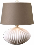 Uttermost 26660 Bariano Gloss White Lighting Table Lamp