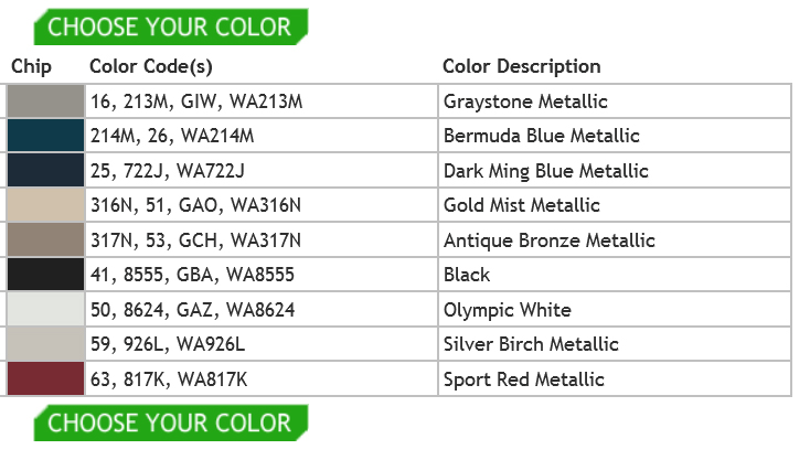 Chevy Cavalier Paint Code Location