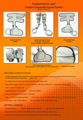 Powerpress Gradient Arterial Compression System