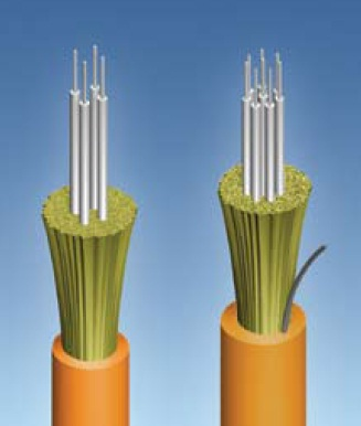 Riser-Rated 6-Strand AFL Indoor Dist. Cable, OM2 50/125