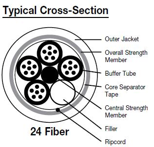 Fiber Optic Cable, 12-Strand, SM, 8.3/125, Dry Block, Riser