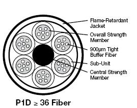 Fiber Optic Cable, 60-Strand, SM, 8.3/125, Dist., Plenum