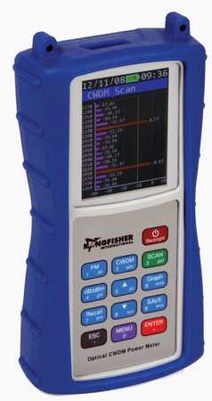 KI 6501 Series Optical CWDM Power Meter