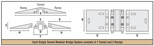 Ramps for Diamondback Multiple Channel Modular Cable & Hose Bridge Systems