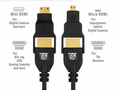 3 ft HDMI with Mini and Micro HDMI Cable