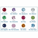 Birthstone Jewelry by Month