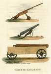 Chinese Artillery