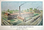 The Hartford Woven Wire Mattress Co.