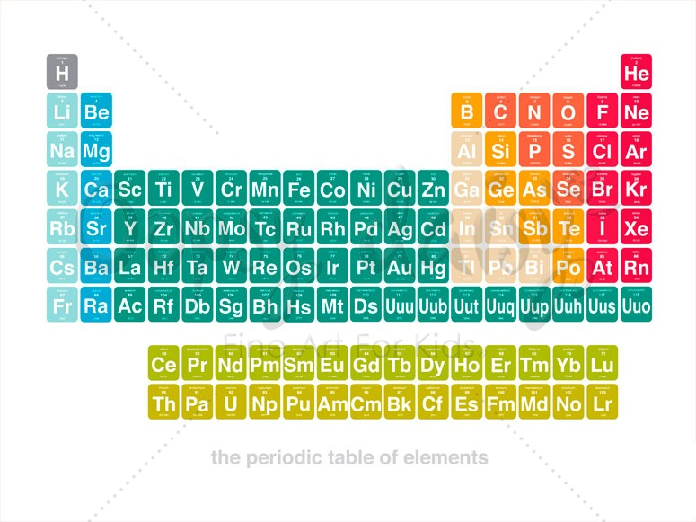 Periodic table of elements canvas wall art by oopsy daisy for 119 elements in periodic table