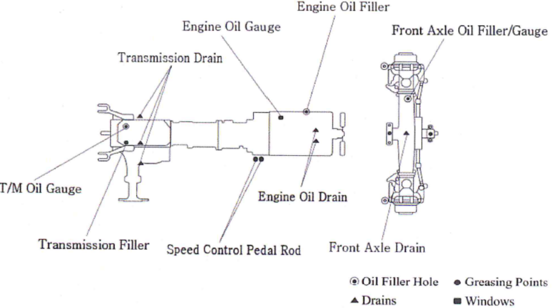 TRANSMISSION PARTS FOR e   MAX       25       MAHINDRA    TRACTOR