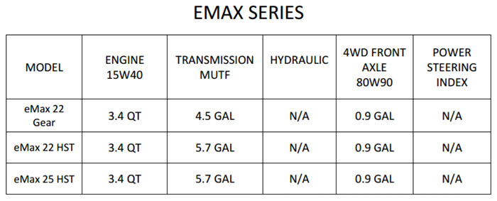 OIL QUANTITY FOR e-MAX 22 MAHINDRA TRACTOR