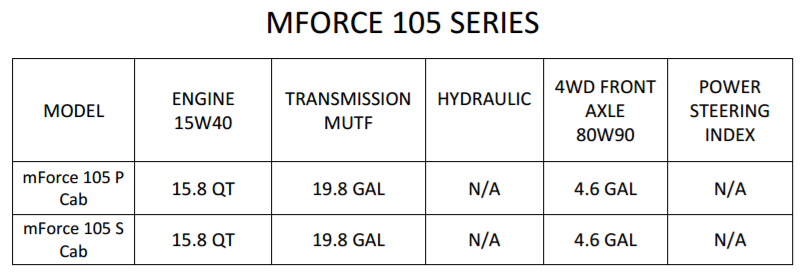 OIL QUANTITY FOR mFORCE 100