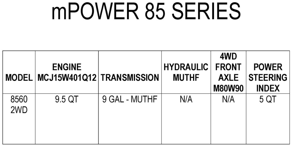 OIL QUANTITY FOR mPOWER 85