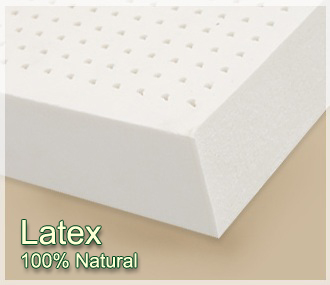 2 Quot Dunlop Latex Mattress Topper Talalay Amp Dunlop Latex