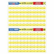 Melissa and Doug Division Problems Write-A-Mat - click to enlarge