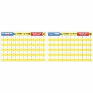 Melissa and Doug Subtraction Problems Write-A-Mat - click to enlarge