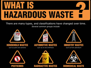 ESS In-House Chemical Awareness / Waste Handler Class