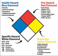 NFPA 704M Signs Labels and Placards