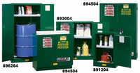 Safety Cabinets For Pesticides