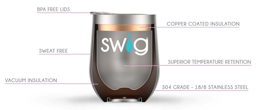 Swig Technology & Care