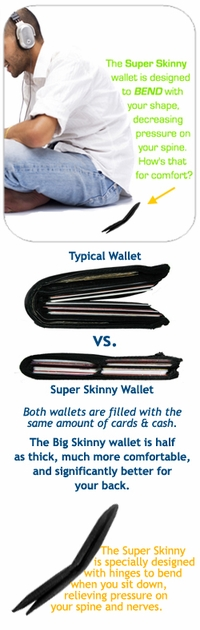YOUR WALLET IS CAUSING SCIATICA, HOW TO PREVENT IT?