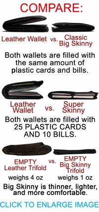 Thin Wallets