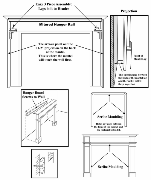 Pearl Mantels 134 Deauville Fireplace Mantel Surround The Pearl Mantels The Deauville Fireplace Hearth Mantel - No. 134 says several things about your home. It says that you realize the importance of your hearth and fireplace - how they contribute to your home