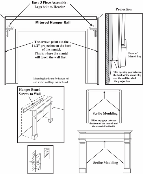 Pearl Mantels 530 Monticello MDF Fireplace Mantel in White - Mantels 530 Monticello MDF Fireplace Mantel In White