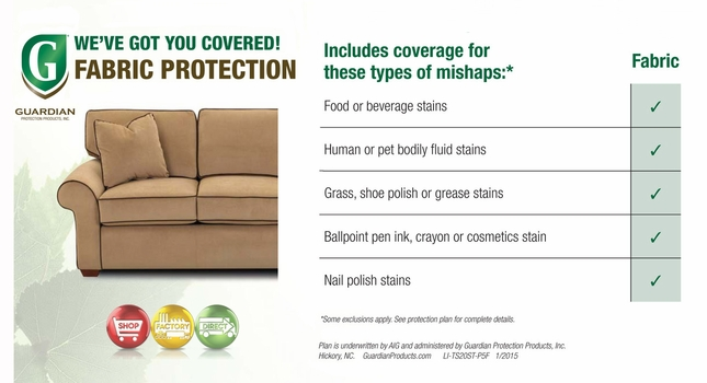 Guardian Fabric Upholstery Stain Protection