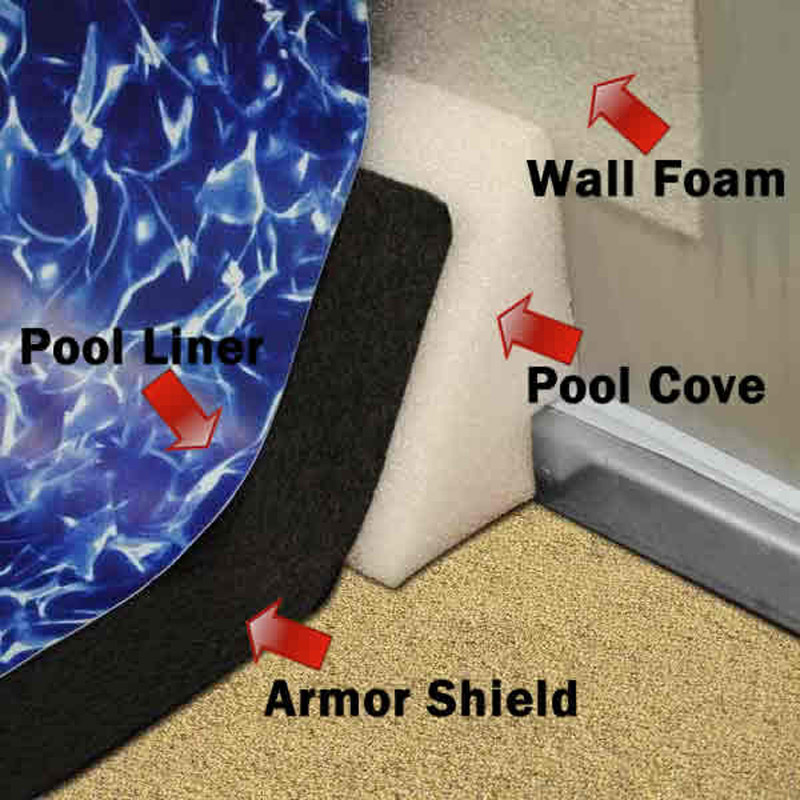 Pool Cove Peel And Stick For Above Ground Swimming Pools
