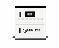 Humless Off-Grid Series 4.8 kWh Home Backup Battery Powered Generator