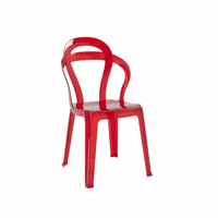 Eurostyle Titi Transparent Red Chair (Set of 4)