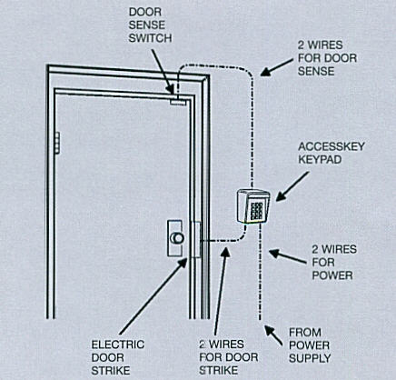 853111_1681_103528%22 linear 480 user accesskey garage gate or door digital keypad iei keypads wiring diagram at n-0.co