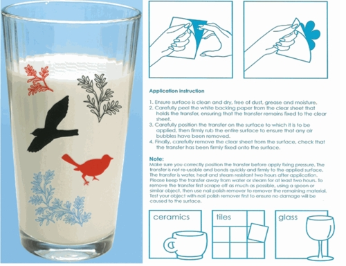 """Cross Stitch"" Glassware & Tile Transfers"