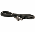 Hosa Technology Dmx Cables Data