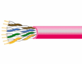Fire Data Control Cables