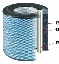 Austin Air Replacement HEPA Filter for HM-400 HealthMate