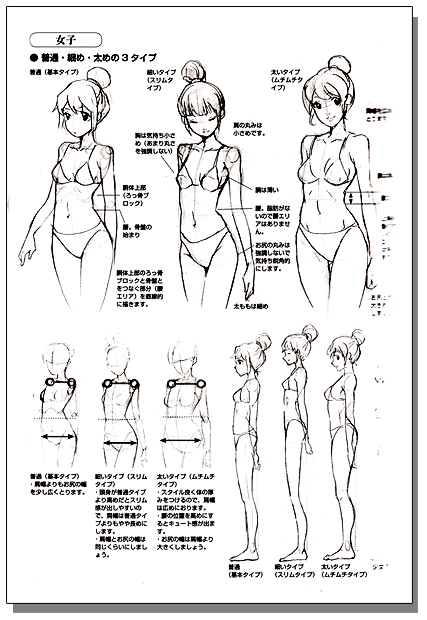 How To Draw Manga Basic Attractive Character Designs Anime Books